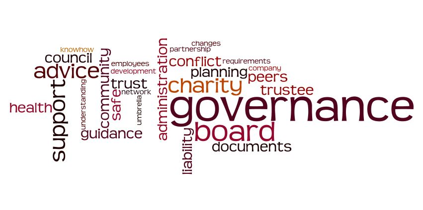 governance wordle